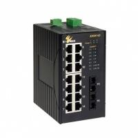 EX95000 Series