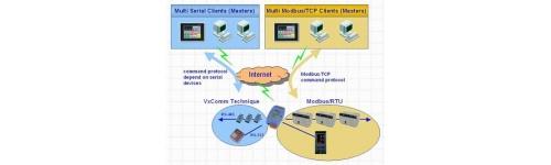 Gateway Modbus Ethernet