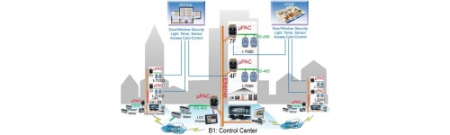 7188/7186 Modbus/TCP uPAC