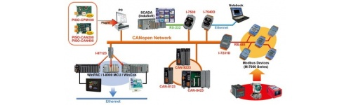 Protocol CANopen