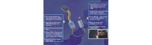 Modemuri 2G/3G
