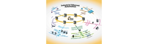 Switch-uri industriale ethernet si fibra optica
