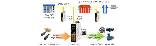 Module I/O EtherCAT