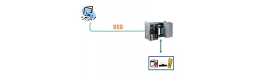 Conexiune USB
